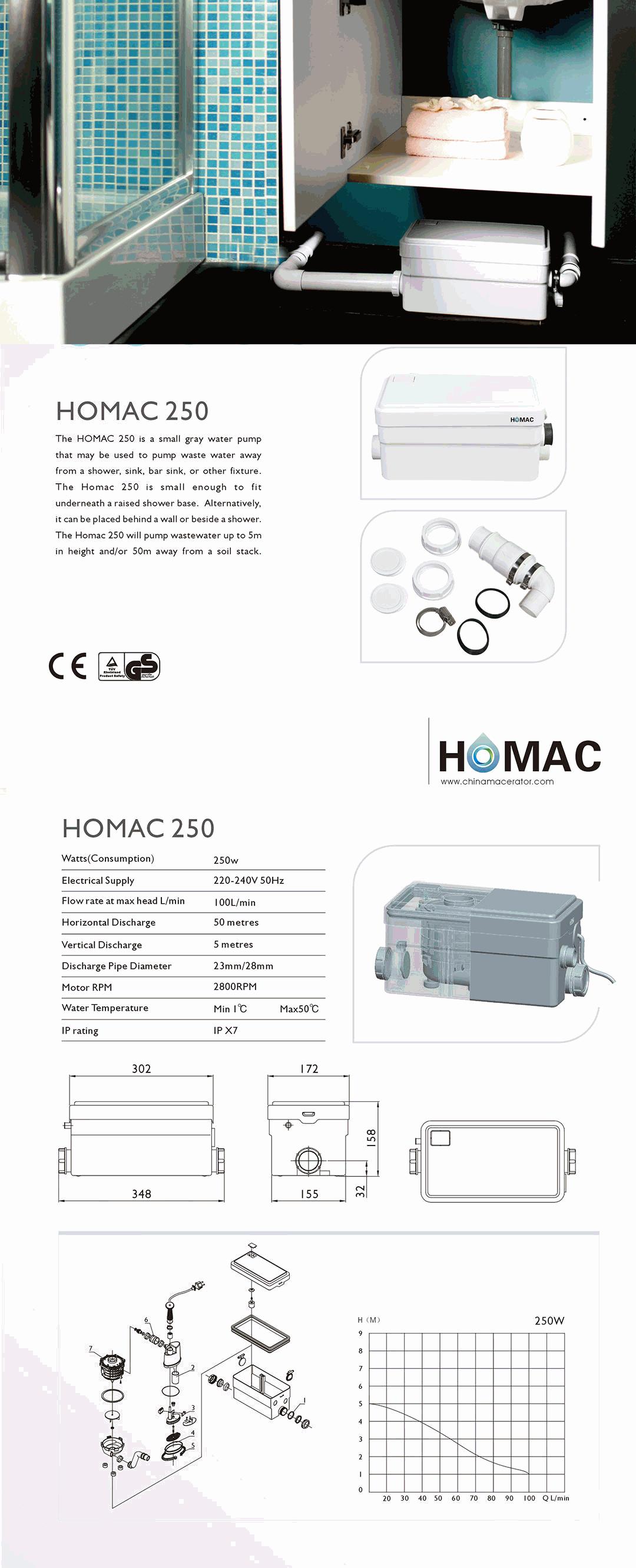 HOMAC 250