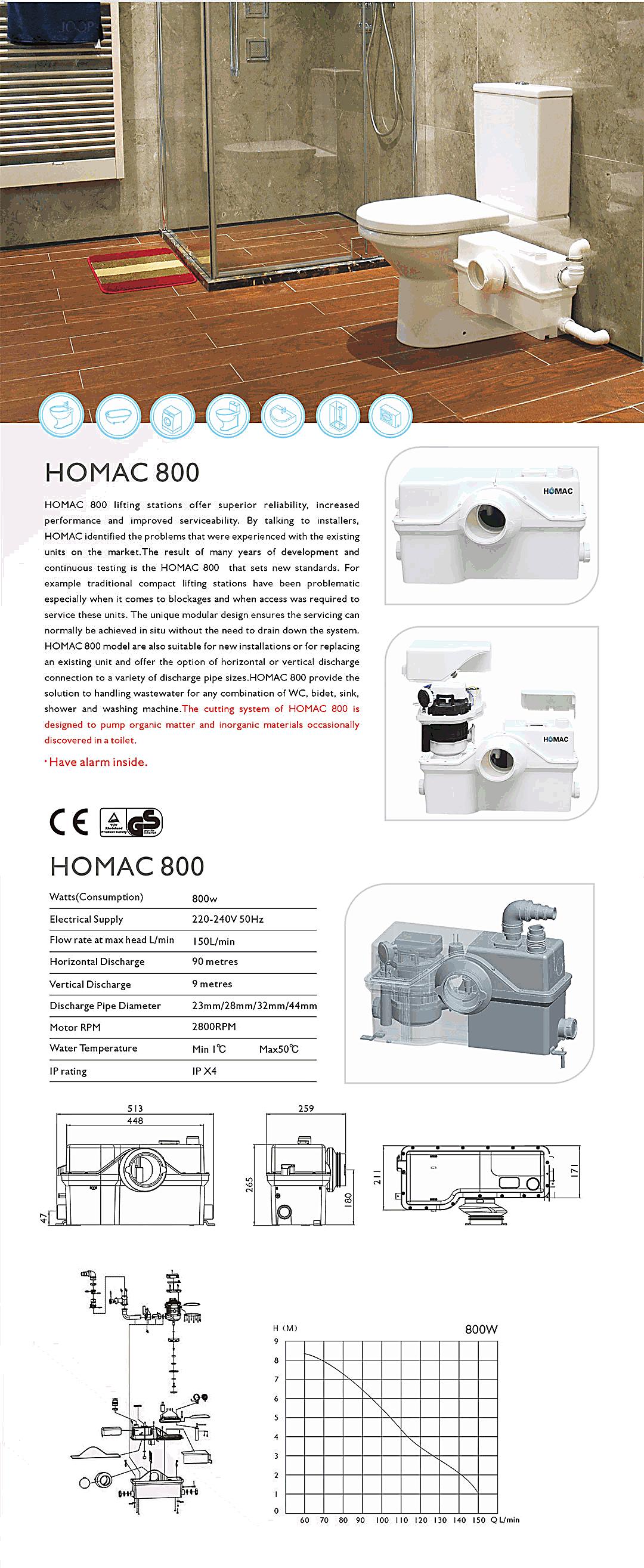 HOMAC 800